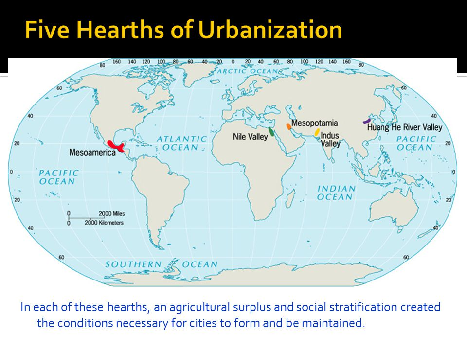 Five Hearths of Urbanization