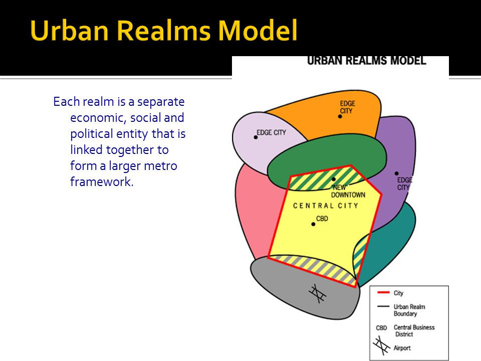 Urban Realms Model Each realm is a separate economic, social and political entity that is linked together to form a larger metro framework.