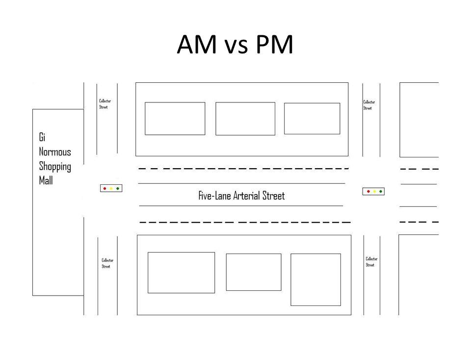 AM vs PM