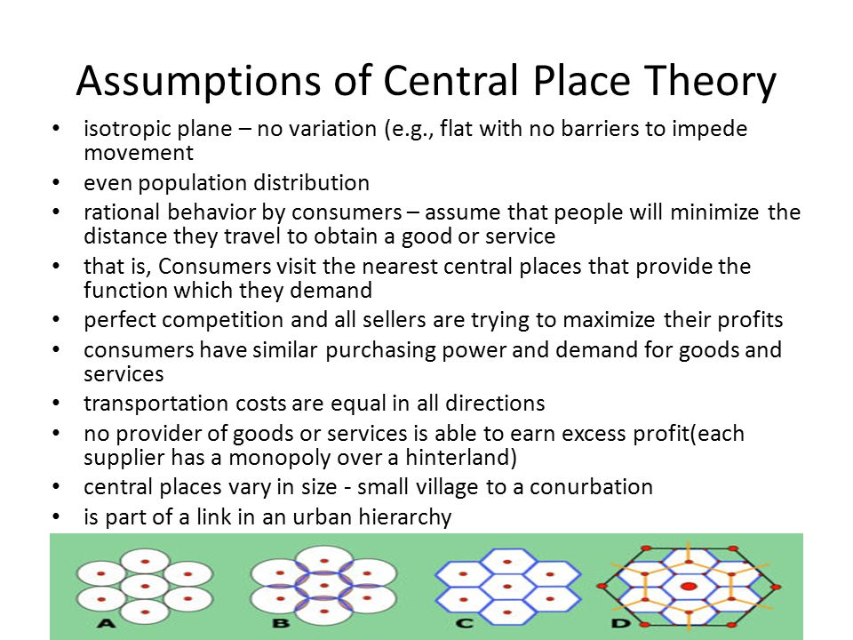 Assumptions of Central Place Theory