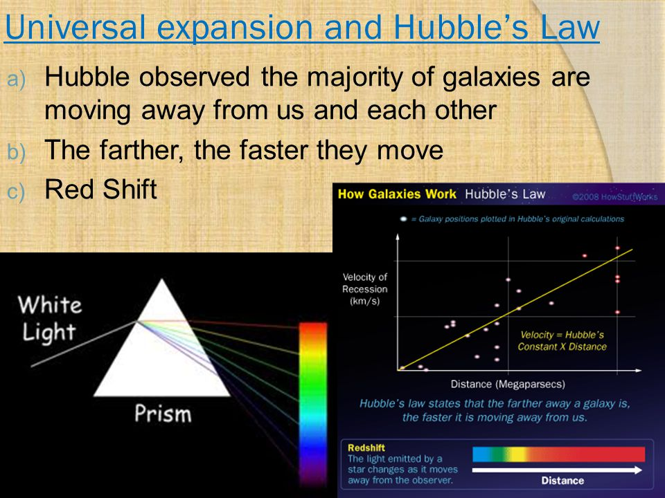 Universal expansion and Hubble's Law