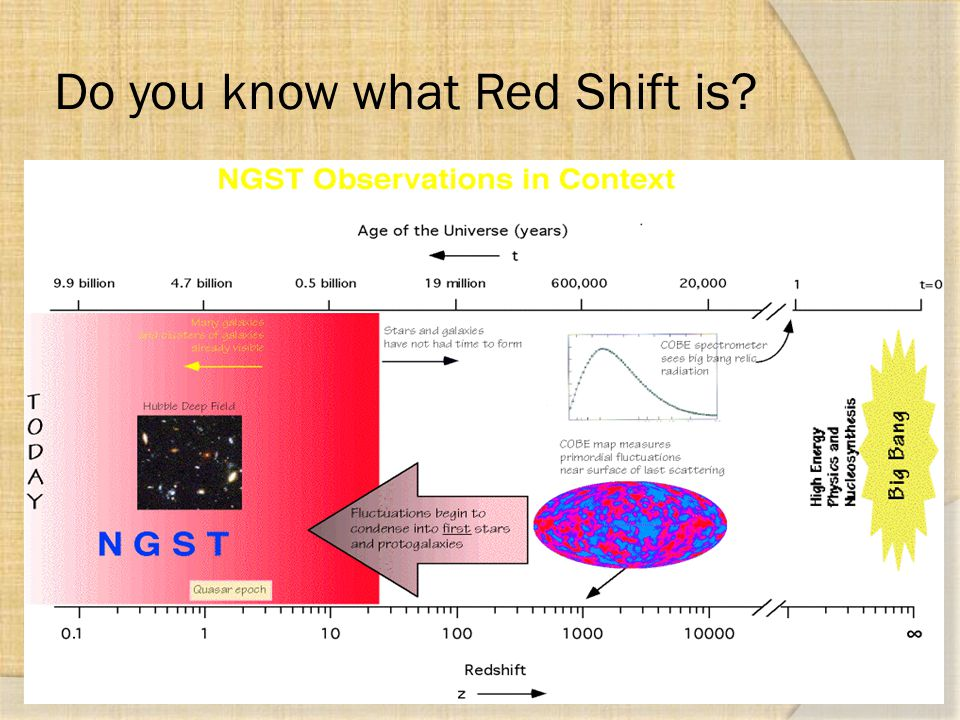 Do you know what Red Shift is