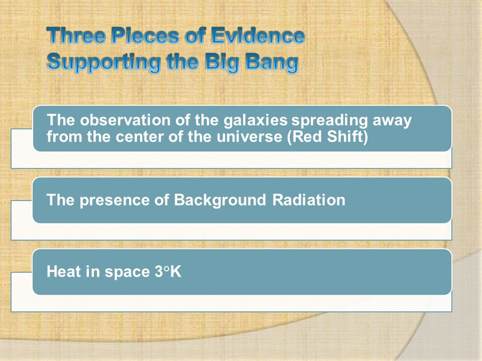 Three Pieces of Evidence Supporting the Big Bang