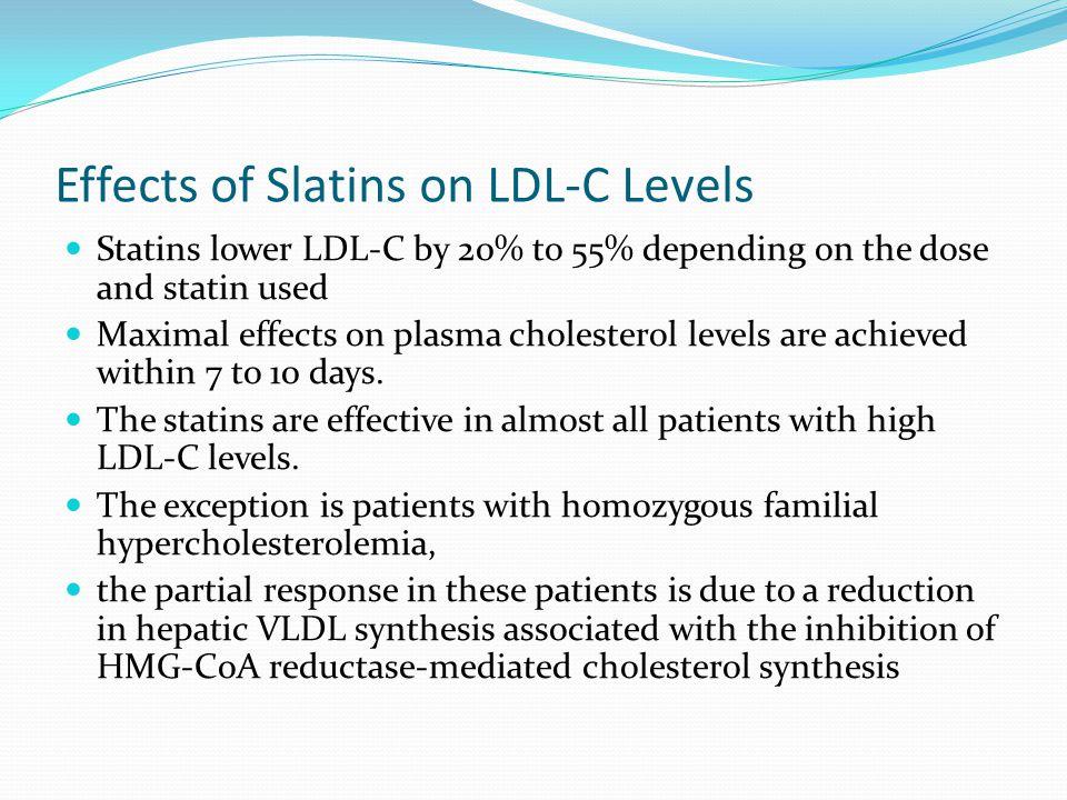 Effects of Slatins on LDL-C Levels