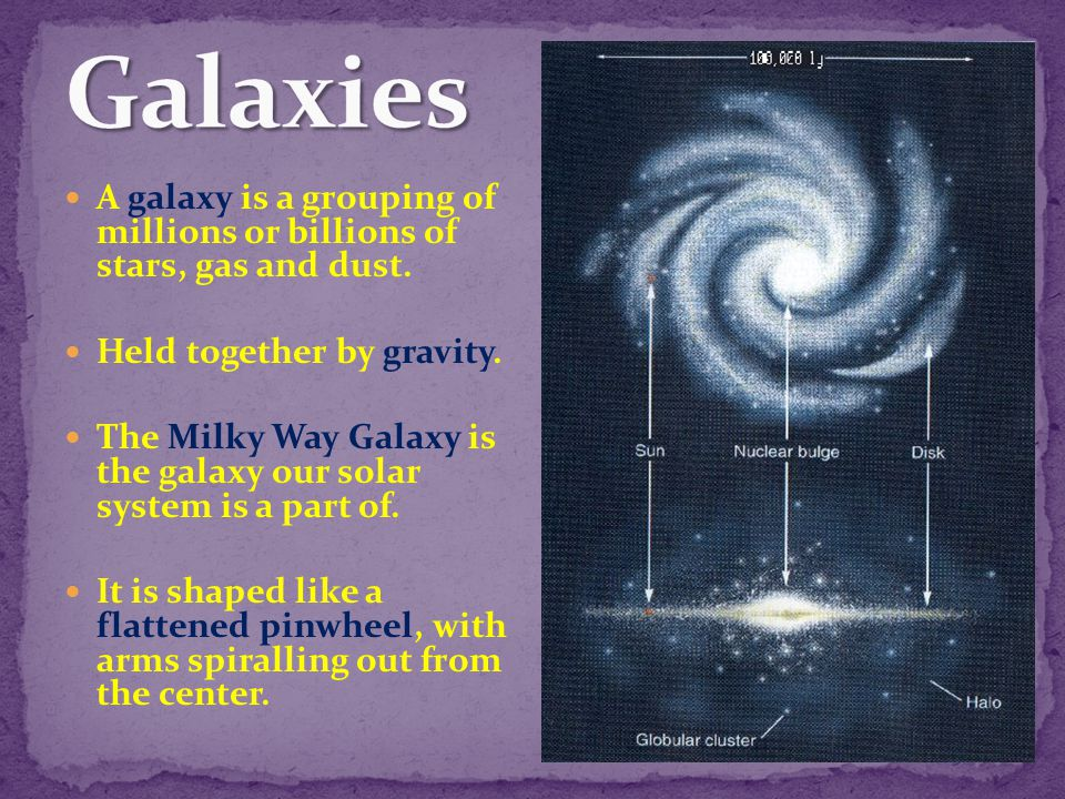 Galaxies A galaxy is a grouping of millions or billions of stars, gas and dust. Held together by gravity.