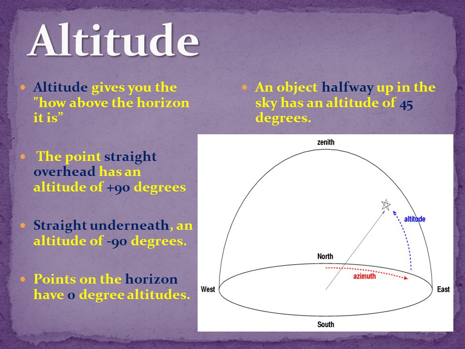 Altitude Altitude gives you the how above the horizon it is