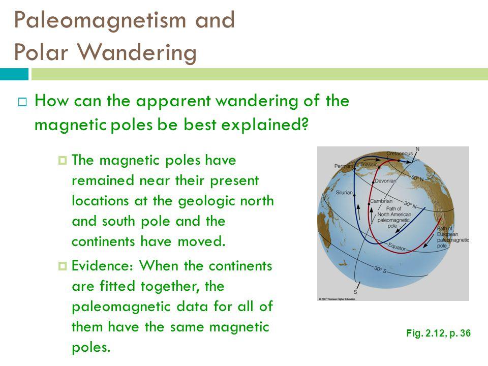 Paleomagnetism and Polar Wandering
