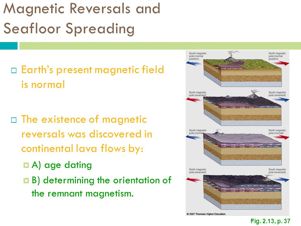 Magnetic Reversals and Seafloor Spreading