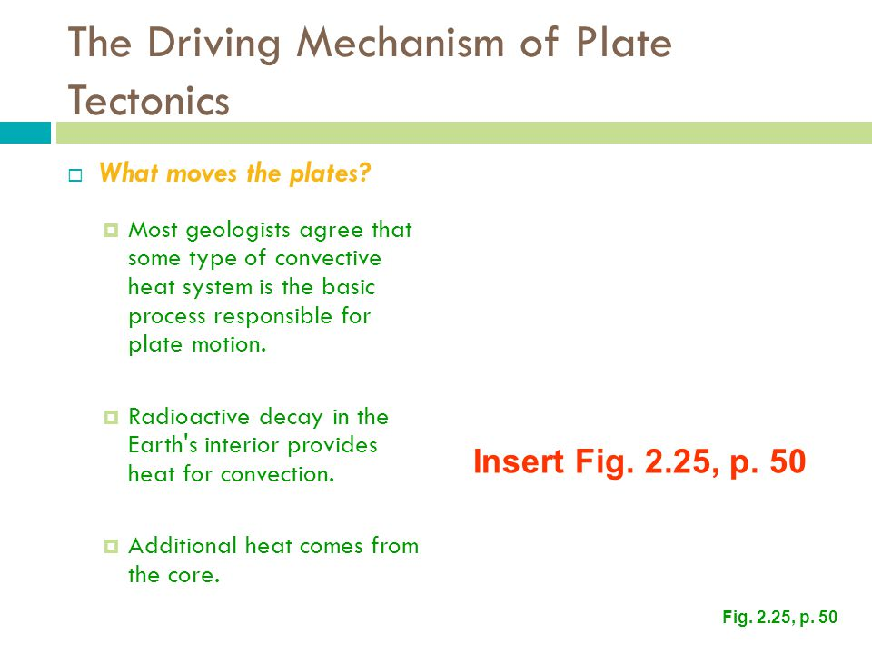 The Driving Mechanism of Plate Tectonics
