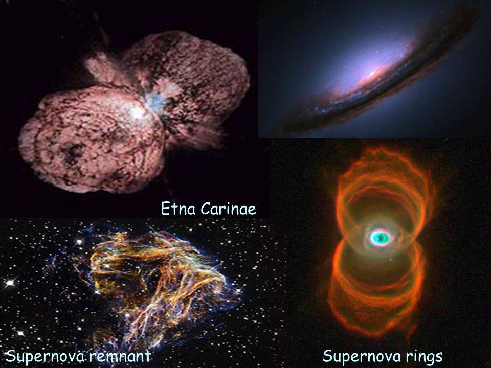 Etna Carinae Supernova remnant Supernova rings