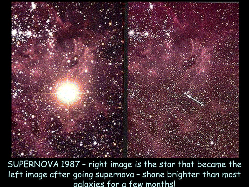 SUPERNOVA 1987 – right image is the star that became the left image after going supernova – shone brighter than most galaxies for a few months!