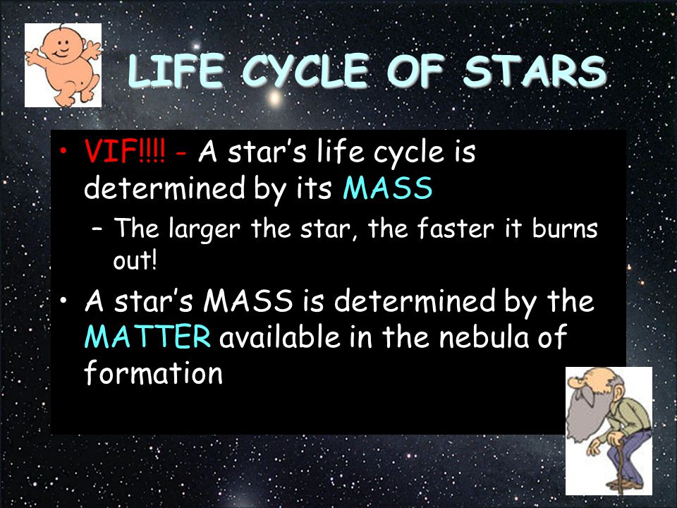 LIFE CYCLE OF STARS VIF!!!! - A star's life cycle is determined by its MASS. The larger the star, the faster it burns out!