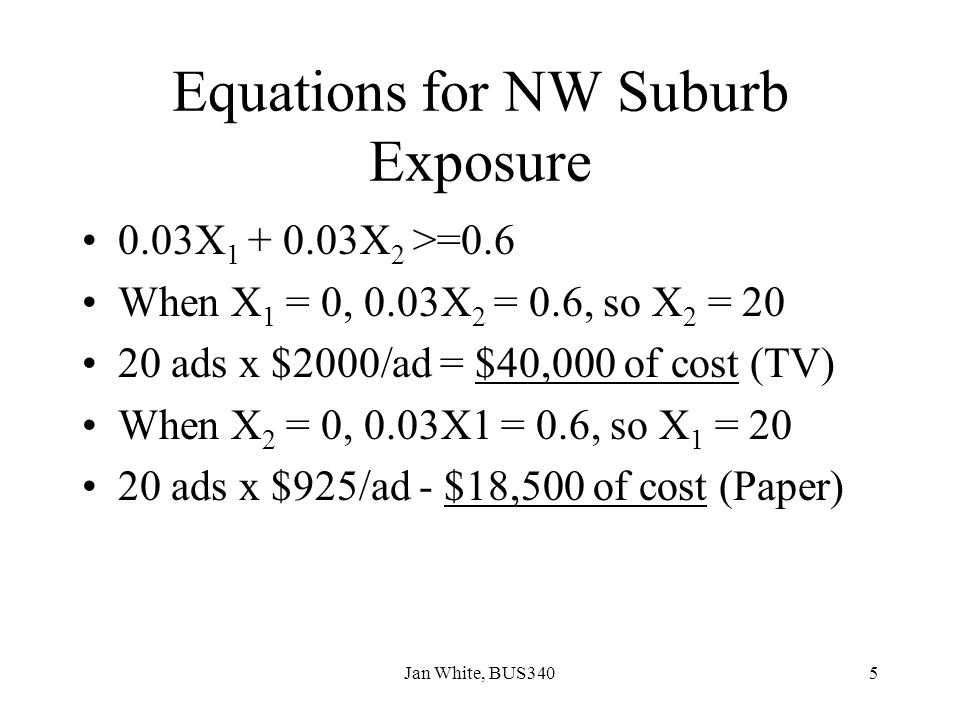Equations for NW Suburb Exposure