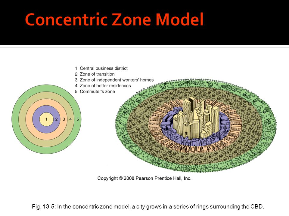 Concentric Zone Model Fig.