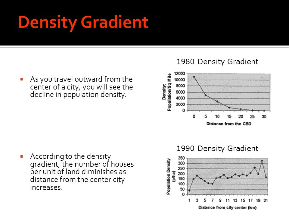 Density Gradient 1980 Density Gradient. As you travel outward from the center of a city, you will see the decline in population density.