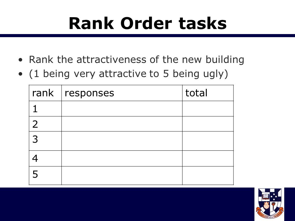 Rank Order tasks Rank the attractiveness of the new building