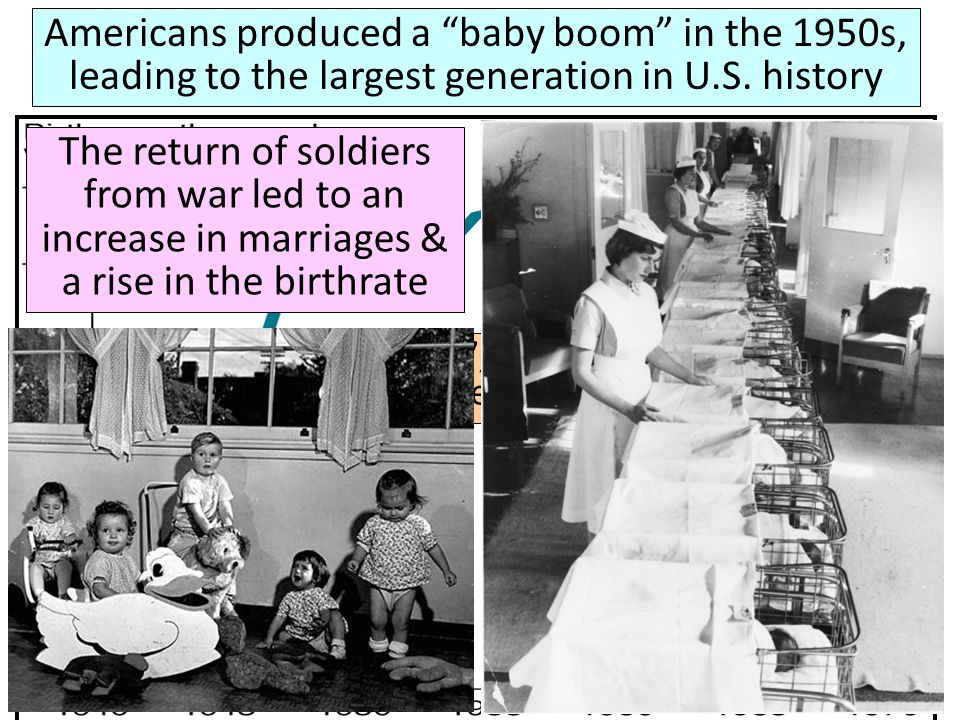In 1957, a baby was born every 7 seconds