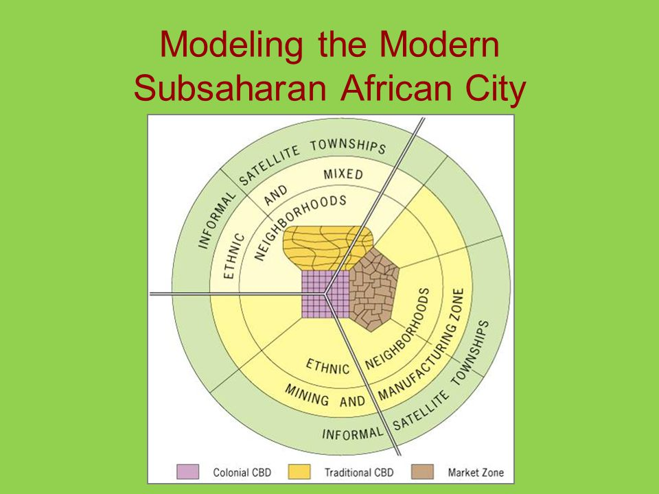 Modeling the Modern Subsaharan African City