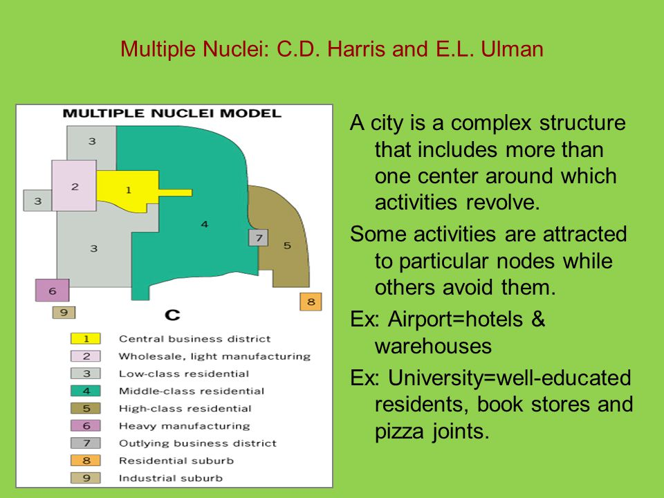 Multiple Nuclei: C.D. Harris and E.L. Ulman