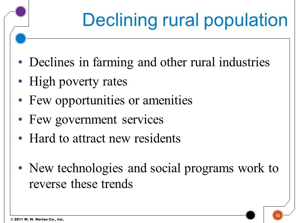 Declining rural population
