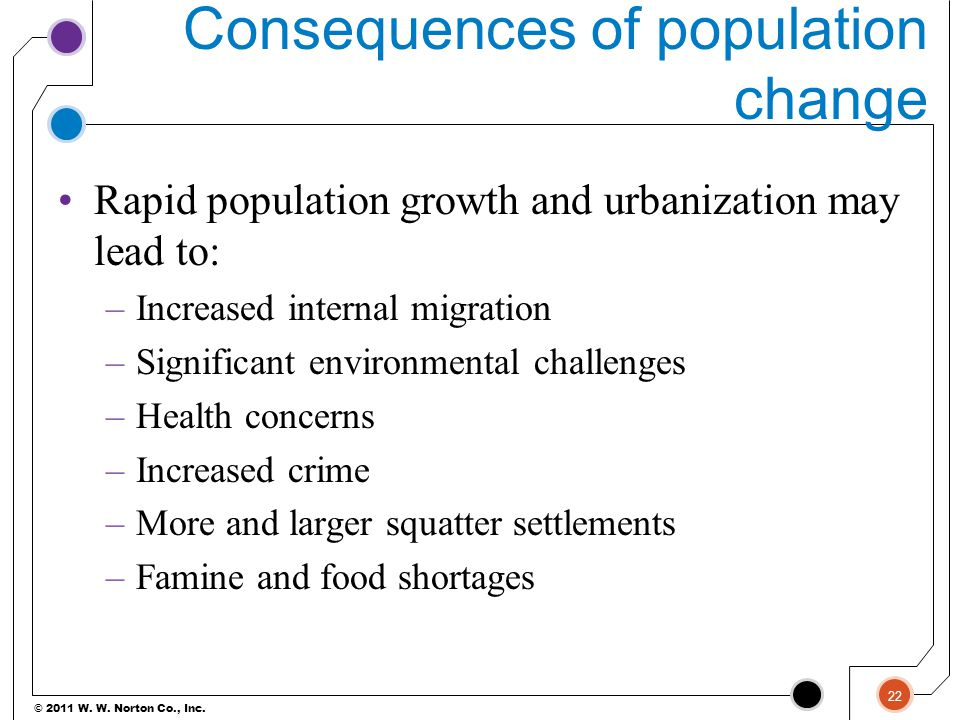 Consequences of population change