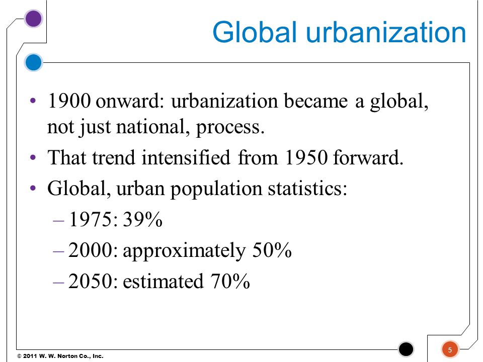 Global urbanization 1900 onward: urbanization became a global, not just national, process. That trend intensified from 1950 forward.