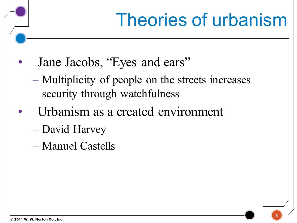Theories of urbanism Jane Jacobs, Eyes and ears
