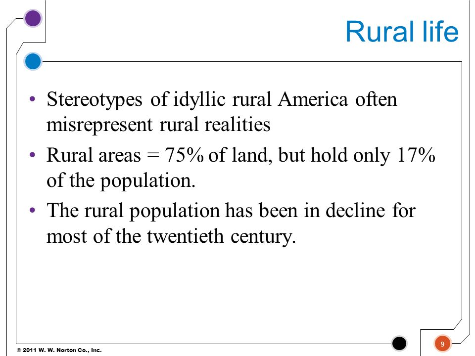 Rural life Stereotypes of idyllic rural America often misrepresent rural realities. Rural areas = 75% of land, but hold only 17% of the population.