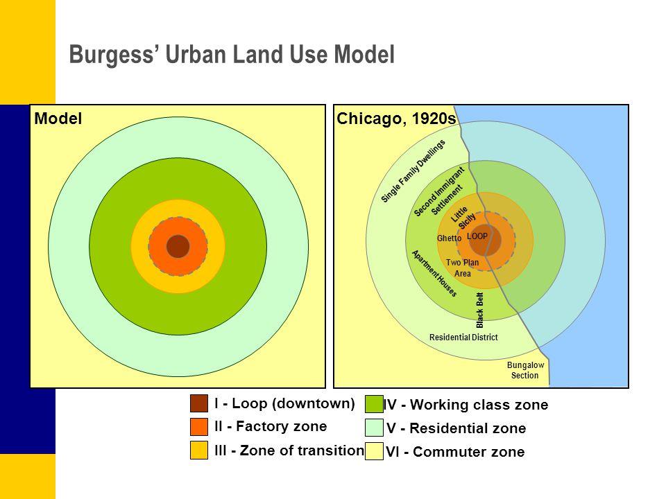 Burgess' Urban Land Use Model