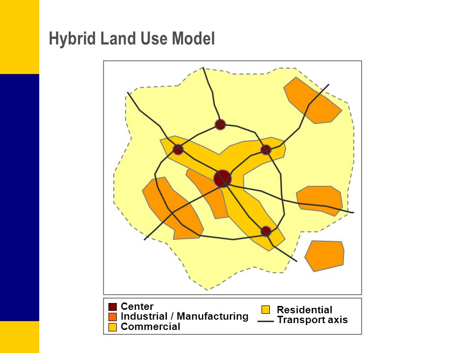 Hybrid Land Use Model Center Residential Industrial / Manufacturing
