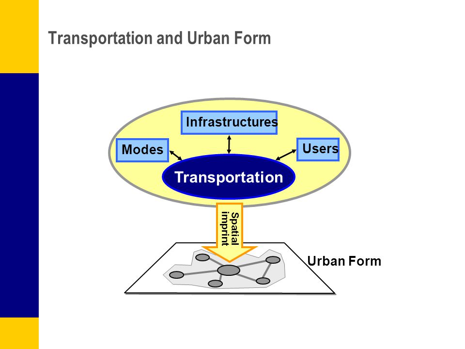 Transportation and Urban Form