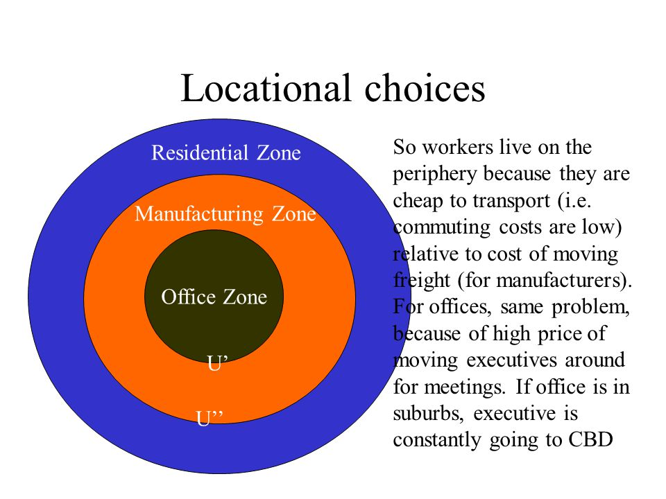 Locational choices