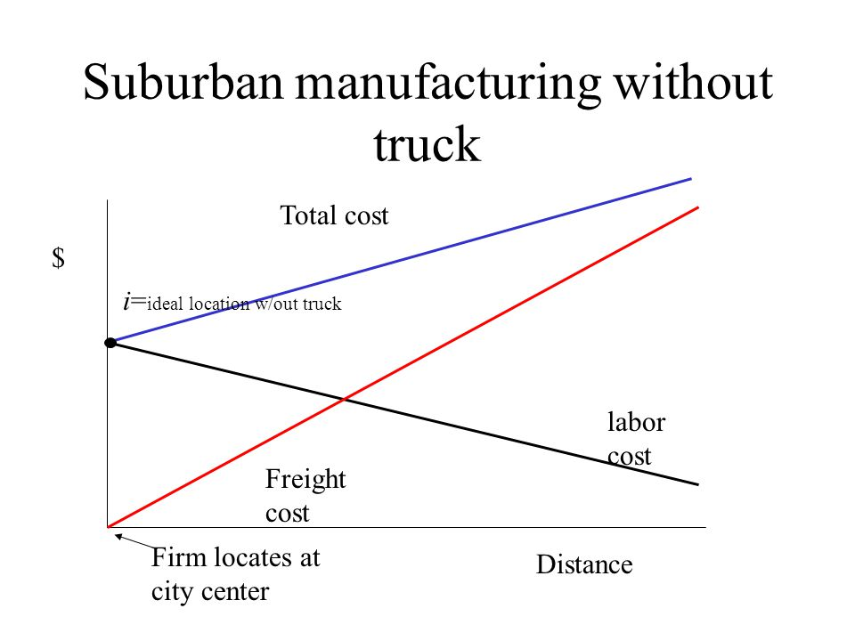 Suburban manufacturing without truck