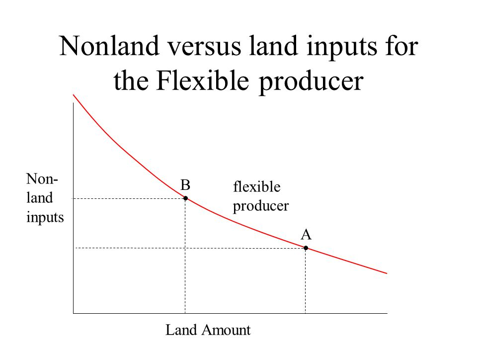 Nonland versus land inputs for the Flexible producer