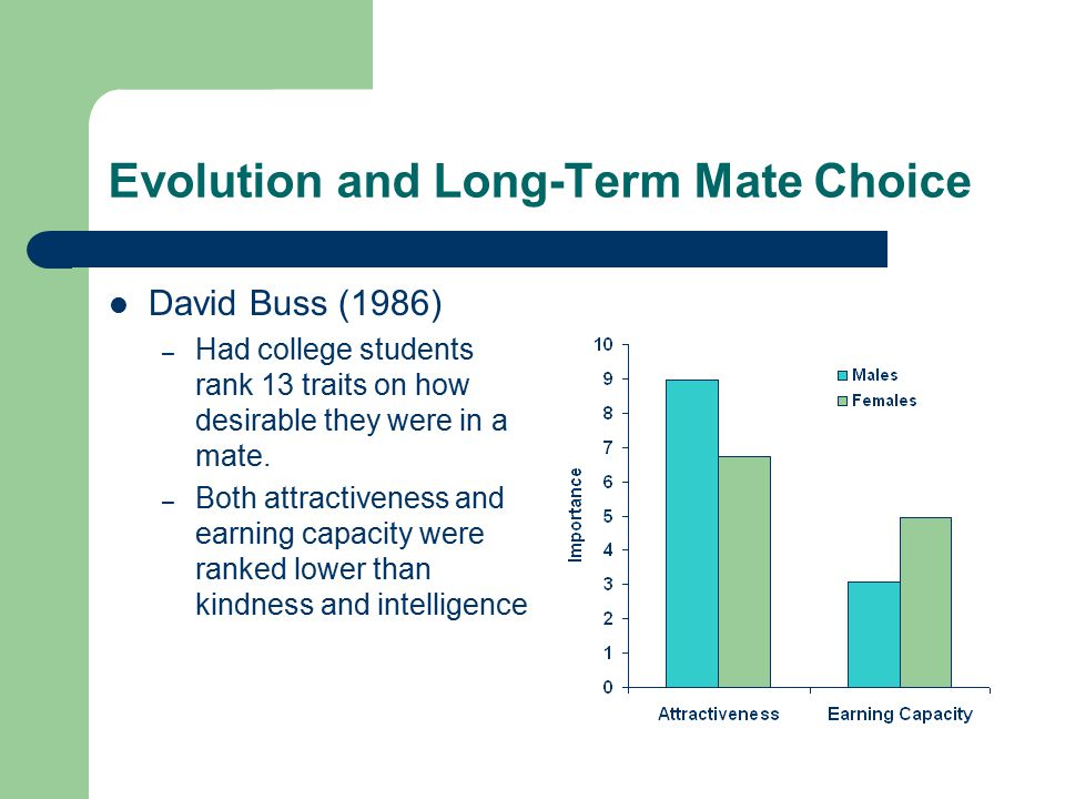 Evolution and Long-Term Mate Choice