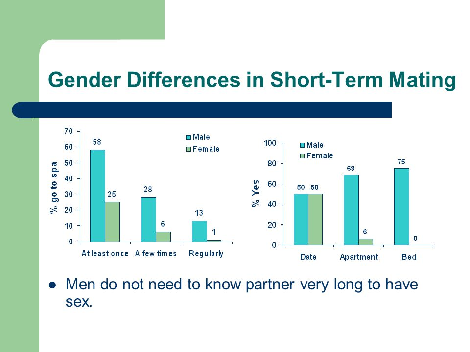 Gender Differences in Short-Term Mating