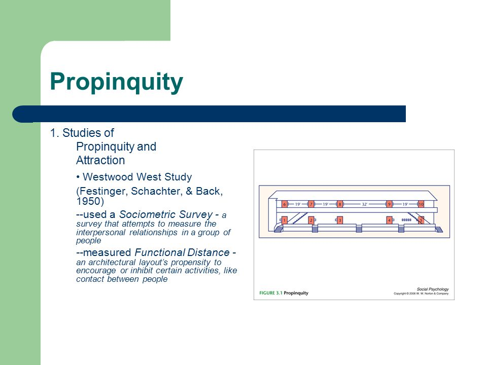 Propinquity • Westwood West Study 1. Studies of Propinquity and