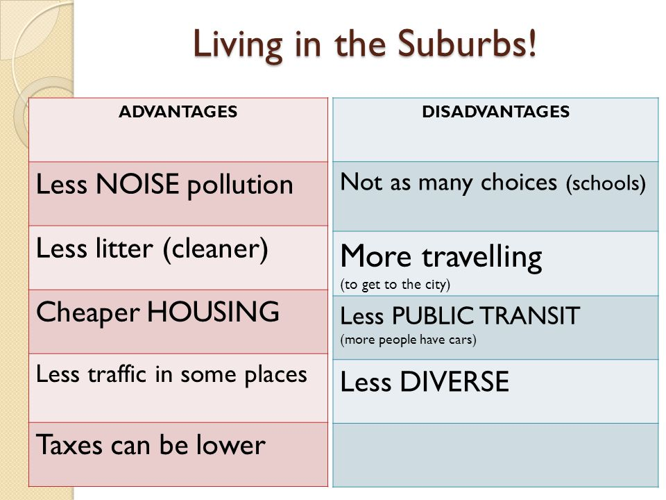 Living in the Suburbs! More travelling Less NOISE pollution