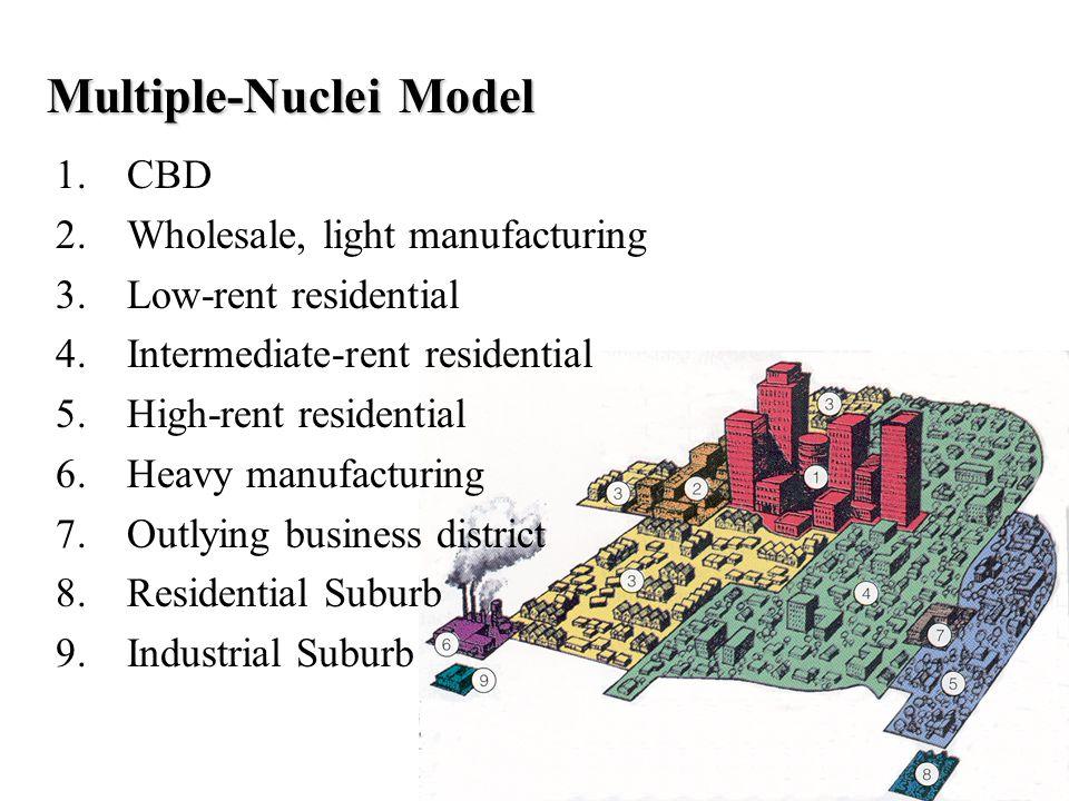 Multiple-Nuclei Model