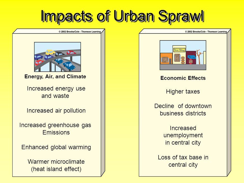 Impacts of Urban Sprawl