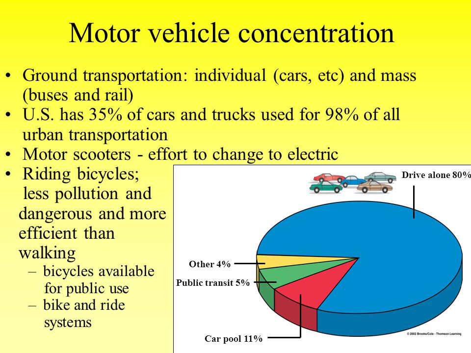 Motor vehicle concentration