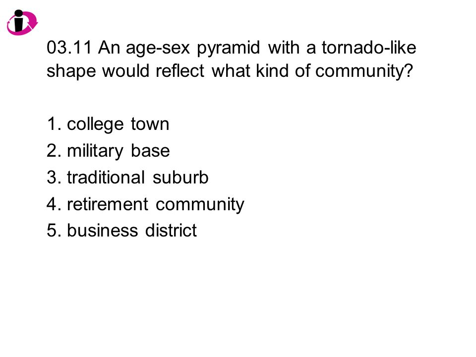 03.11 An age-sex pyramid with a tornado-like shape would reflect what kind of community