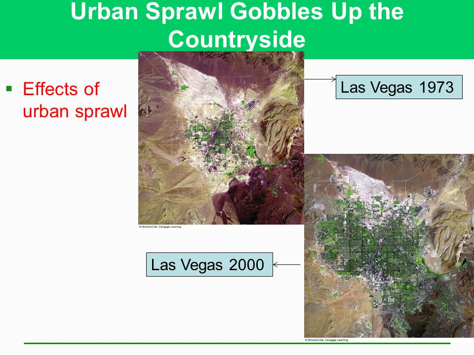 Urban Sprawl Gobbles Up the Countryside