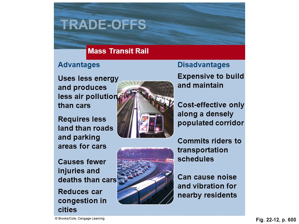 TRADE-OFFS Mass Transit Rail Advantages Disadvantages