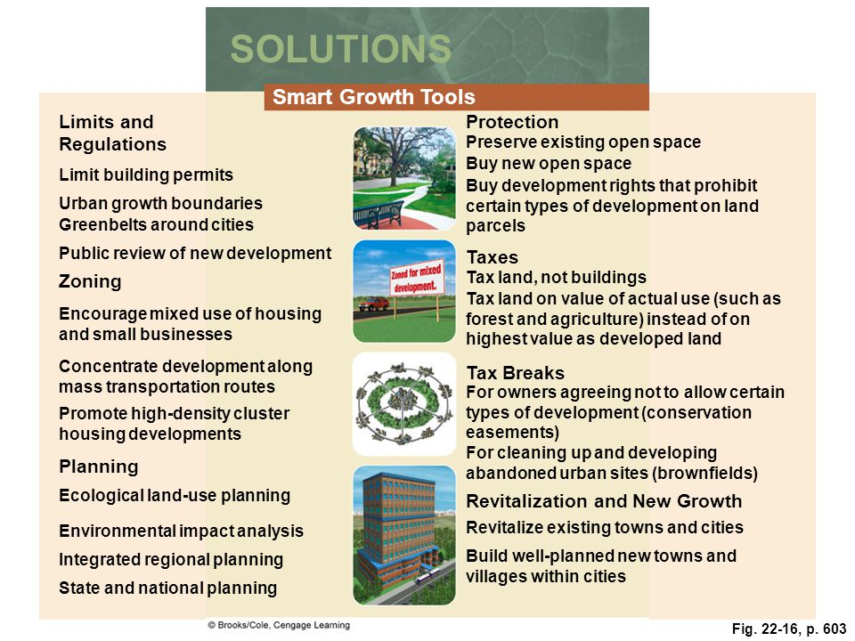 SOLUTIONS Smart Growth Tools Limits and Regulations Protection Taxes