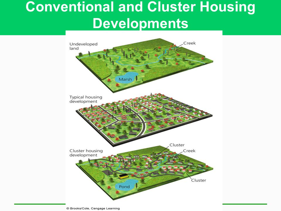 Conventional and Cluster Housing Developments