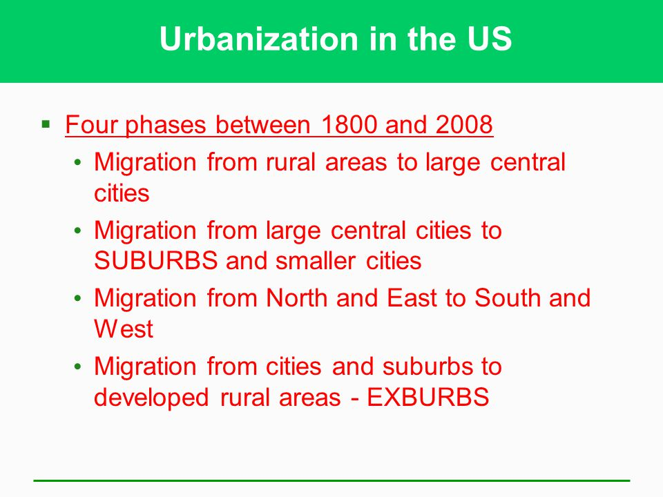 Urbanization in the US Four phases between 1800 and 2008