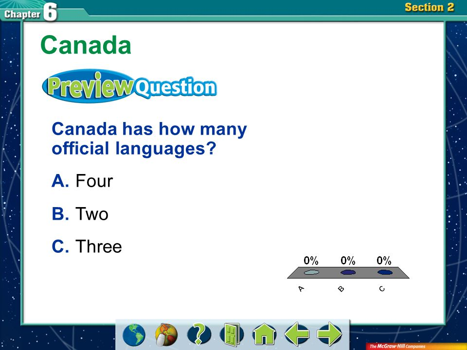 Canada Canada has how many official languages A. Four B. Two C. Three