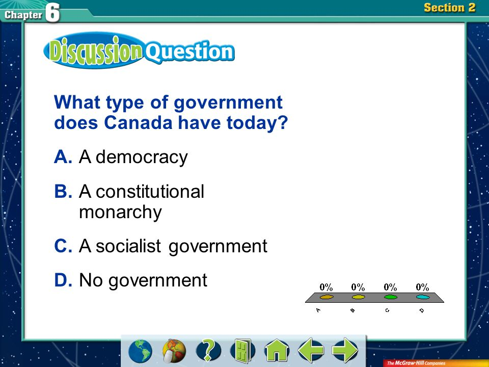 What type of government does Canada have today A. A democracy