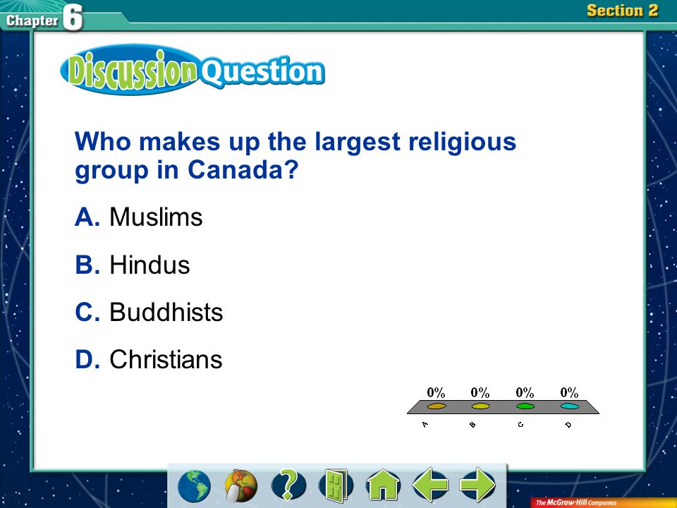 Who makes up the largest religious group in Canada A. Muslims